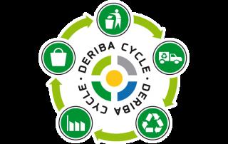 Second Life DERIBA CYCLE