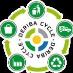 DERIBA_Cycle_Signet_Stoffkreislauf