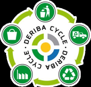 Deribacycle